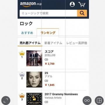 'Score' na prvom mjestu prodaje u Japanu