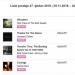 Nick Cave & The Bad Seeds, Leonard Cohen i Bob Dylan najprodavaniji u Hrvatskoj